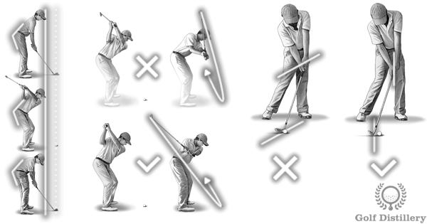 Golf Swing Errors