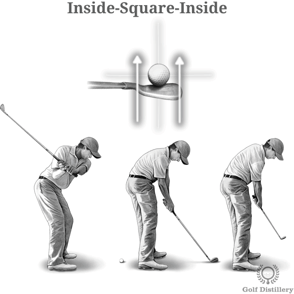 how to draw a golf shot