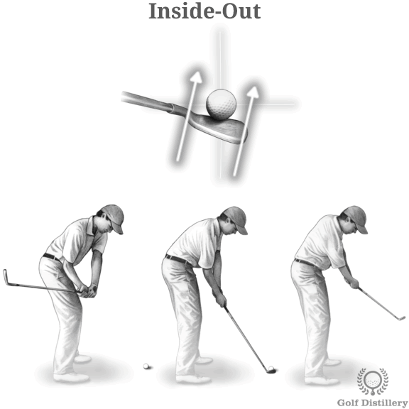 swing-path-inside-out