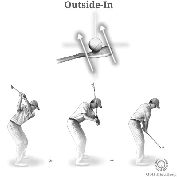 swing-path-outside-in