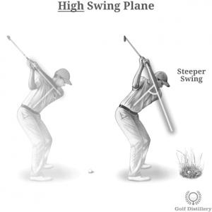 High Swing Plane