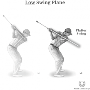 Low Swing Plane Tweak