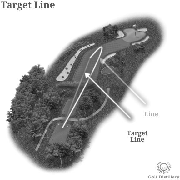 target-line