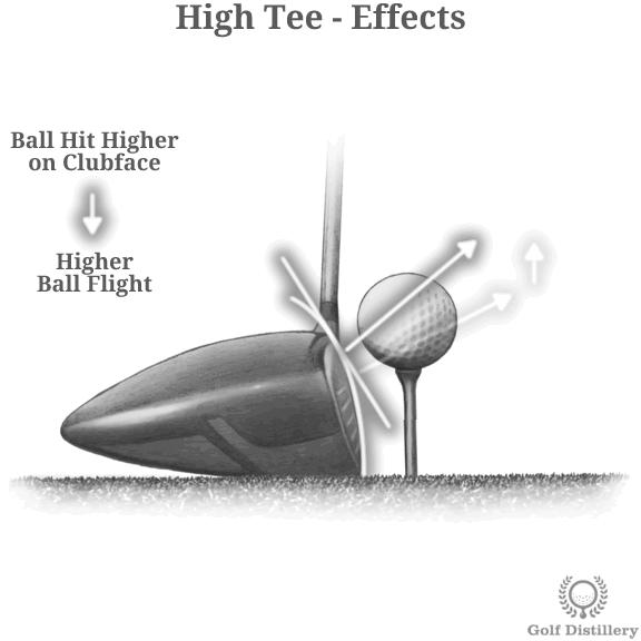 tee-height-high-effects