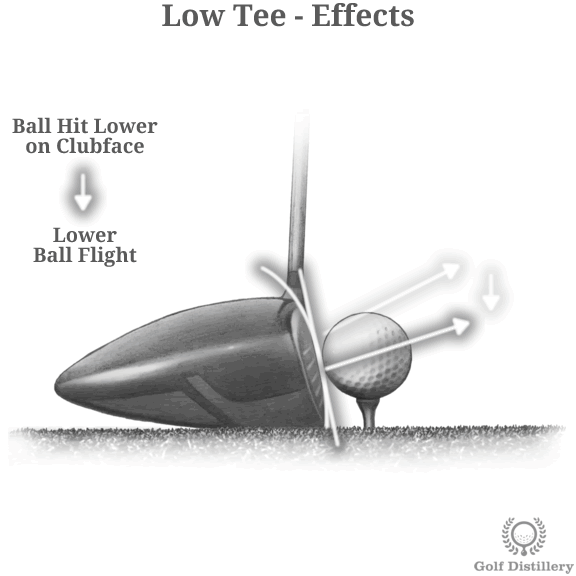 tee-height-low-effects