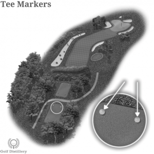 The Tee Markers are located on a 3D graphic of a golf hole