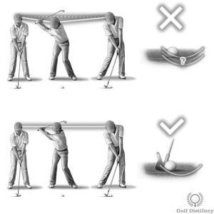 Failing to maintain the forward spine angle can lead to thin shots