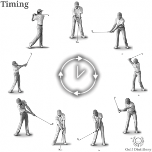 Timing in a golf swing