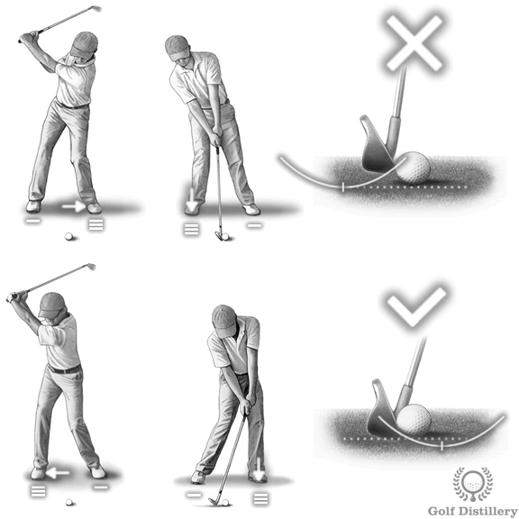 A reverse pivot swing can lead to topping the ball