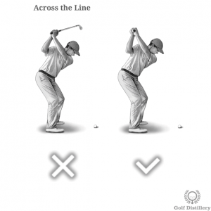Club should not be in an across the line position at the top of the swing