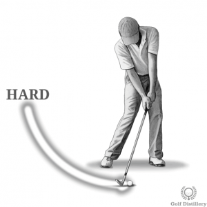 Hit it hard - Top 5 swing thought for irons