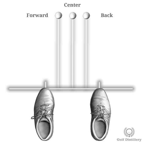 Ball Position Tweaks