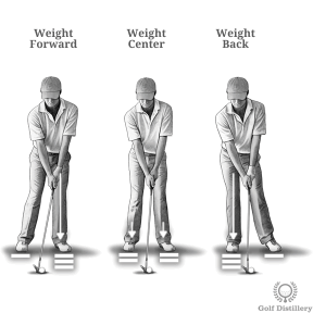 Weight Among Feet Tweaks