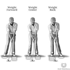 Weight Among Feet Tweaks