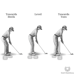 Weight Inside Foot Tweaks