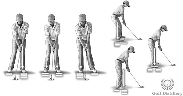 Weight Golf Tweaks - Tweaking your weight distribution