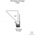 The loft of a pitching wedge golf club