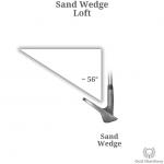 The loft of a sand wedge golf club