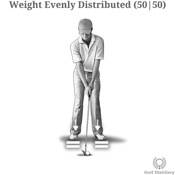 weight-50-50