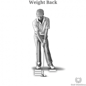 Weight Back Tweak