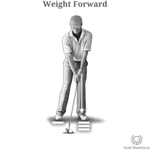 Weight Forward Tweak
