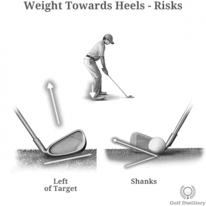 Weight Towards Heels - Risks