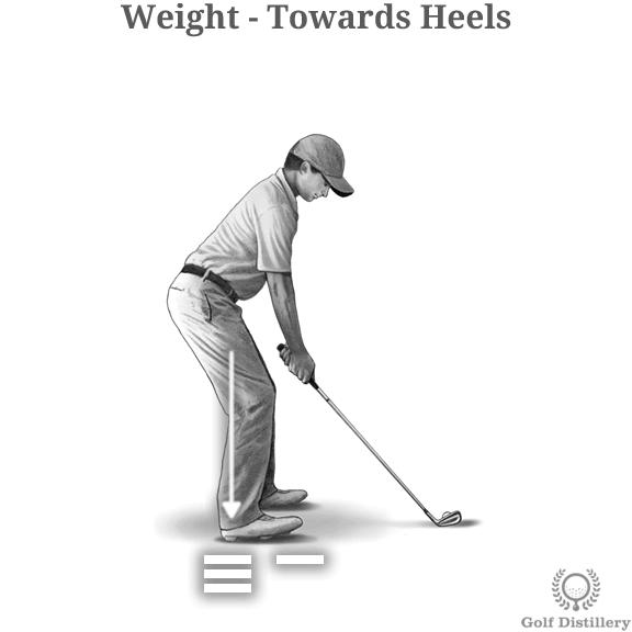 weight-inside-foot-heels