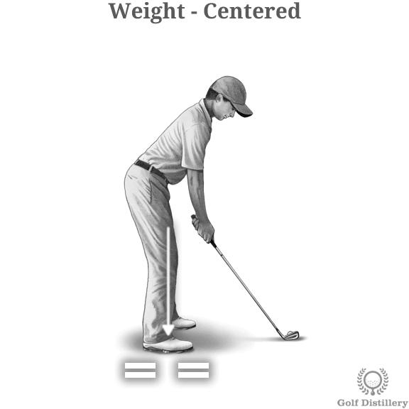 weight-inside-foot-level