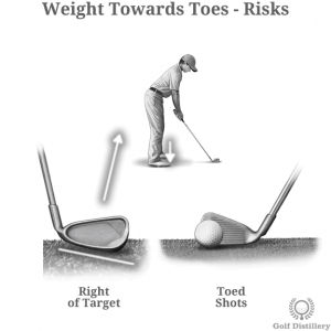 Weight Towards Toes - Risks