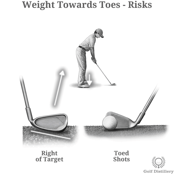 weight-inside-foot-toes-effects