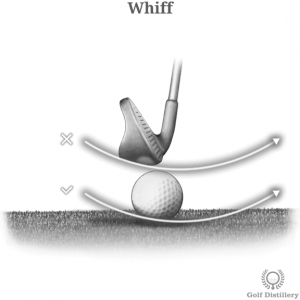 Whiffed shot golf shot error