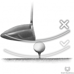 What causes a whiff? - Bottom of the swing arc too high