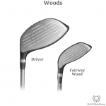Woods category of golf clubs